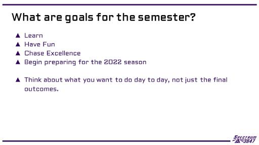 Spectrum's 2021 Season Activities