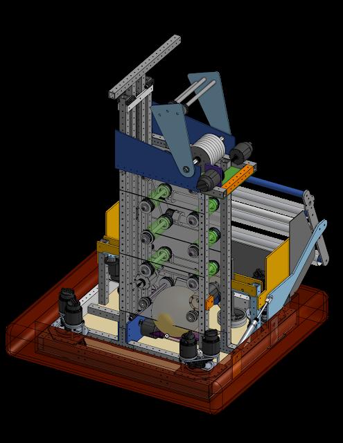Gamma Ray 2021: Build Blog